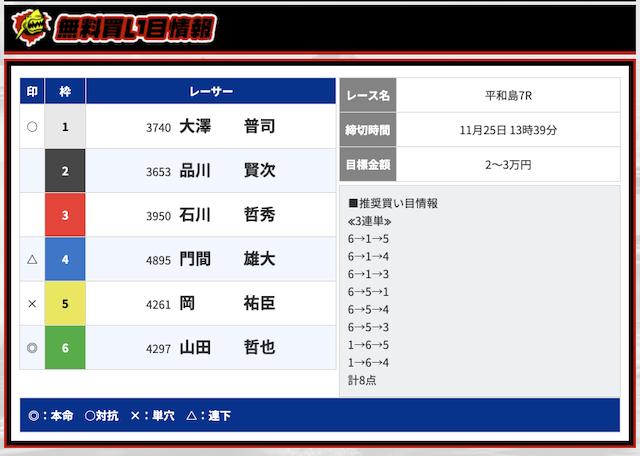 競艇ダイナマイトの無料予想20/11/25