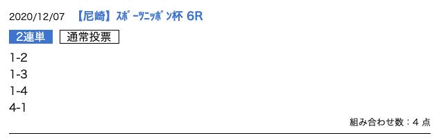 競艇ロードの無料予想20/12/7