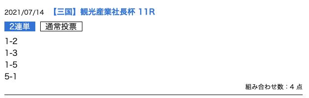 競艇ロードの無料予想21/07/14