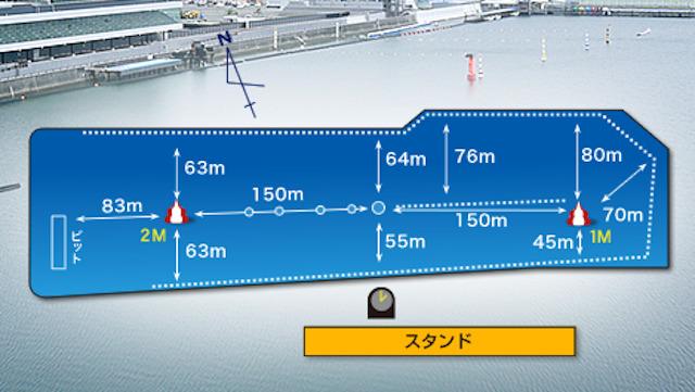 鳴門競艇予想で知っておくべき水面の特徴とクセについて