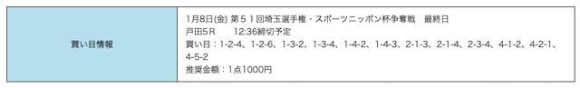 競艇研究エースの無料予想21/01/08