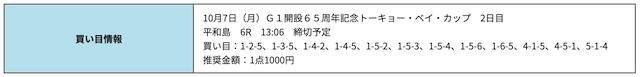無料_競艇研究エース2019年10月07日的中