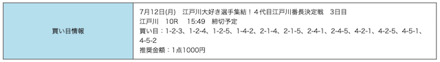 競艇研究エースの無料予想21/07/12