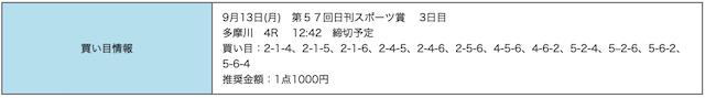 競艇研究エース無料予想21/09/13
