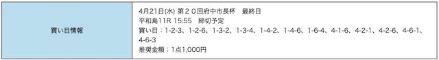 競艇研究エースの無料予想21/04/21