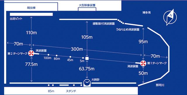 福岡競艇予想で絶対に抑えておきたい気候による水面の影響について