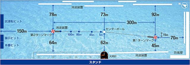 三国競艇予想で知っておきたい水面の特徴について