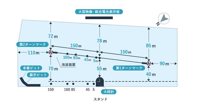 宮島競艇予想のコツ・特徴・ポイントをコースの特性と作りから知る