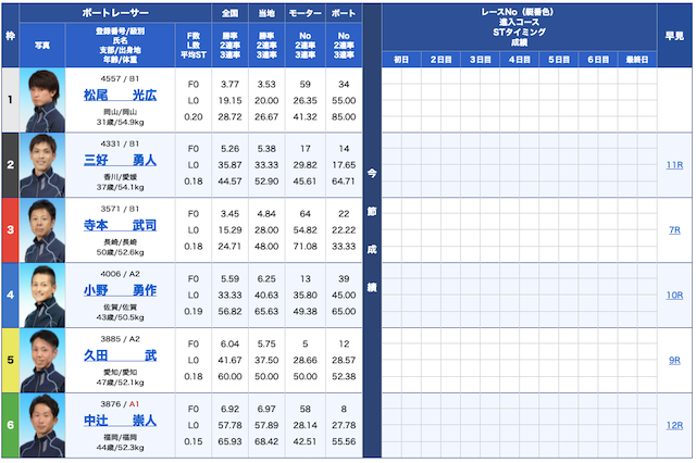 激船無料予想21/08/26出走表
