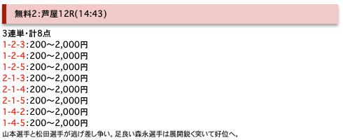 オーシャンの無料予想21/06/11