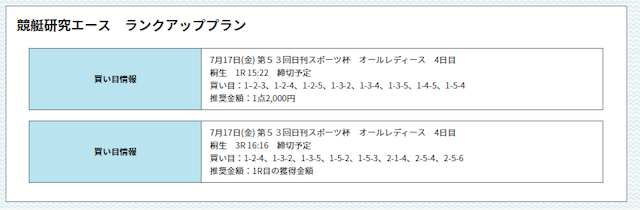 競艇研究エースの有料予想20/07/17