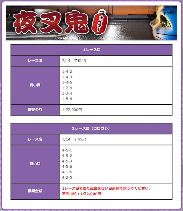 競艇オニアツの有料予想20/07/14