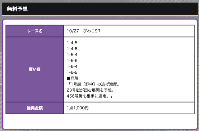 競艇リッツの無料予想20/10/27