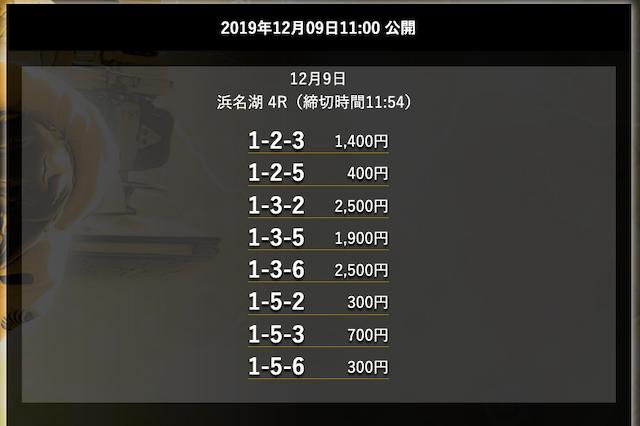 ジャックポットの無料予想12/9