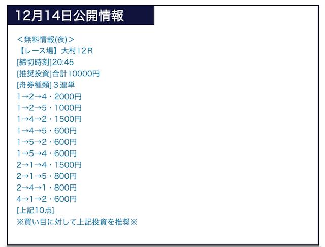 ウォーターフォールの無料予想20/12/14