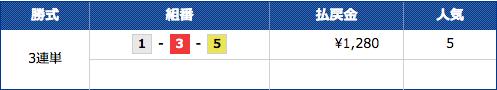 競艇バレットの福岡7Rの結果
