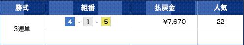 競艇ブル9月4日有料1レース目
