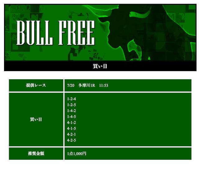 競艇BULLの無料予想21/07/20