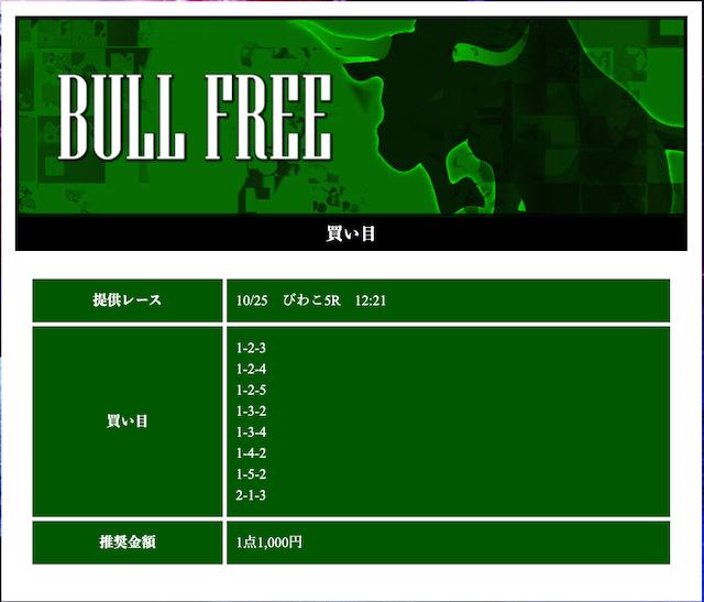 競艇BULLの無料予想21/10/25