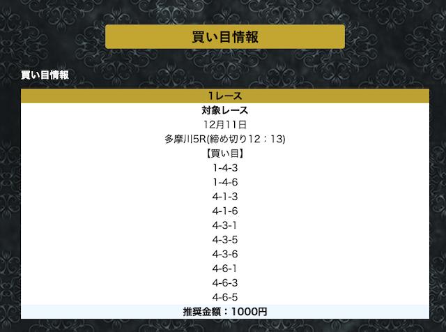 神舟の無料予想20/12/11