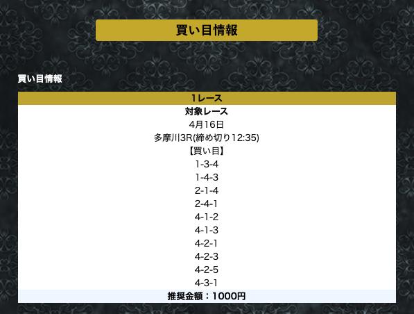 神舟の無料予想21/04/16