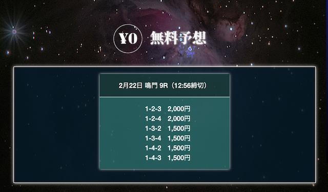 ボートスターの無料予想21/02/22