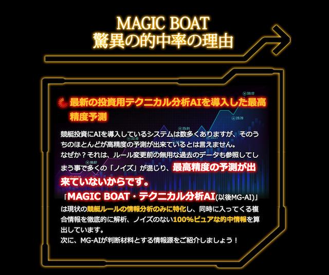 MAGICBOATという競艇予想サイトの特徴について