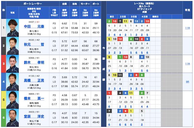 マジックボート無料予想21/09/01出走表