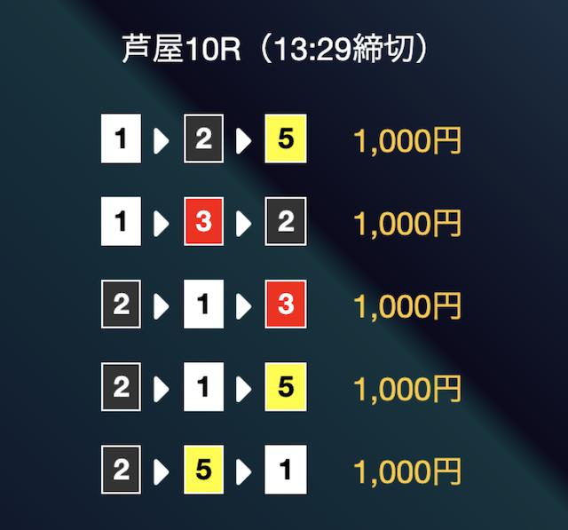 worker0920芦屋予想