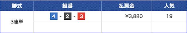 ボートパイレーツ有料予想3月21日2レース目的中結果