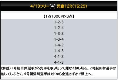 競艇ファンタジスタの無料予想21/04/19