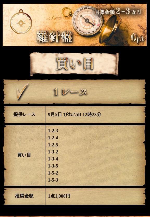 ボートパイレーツ無料予想21/09/05