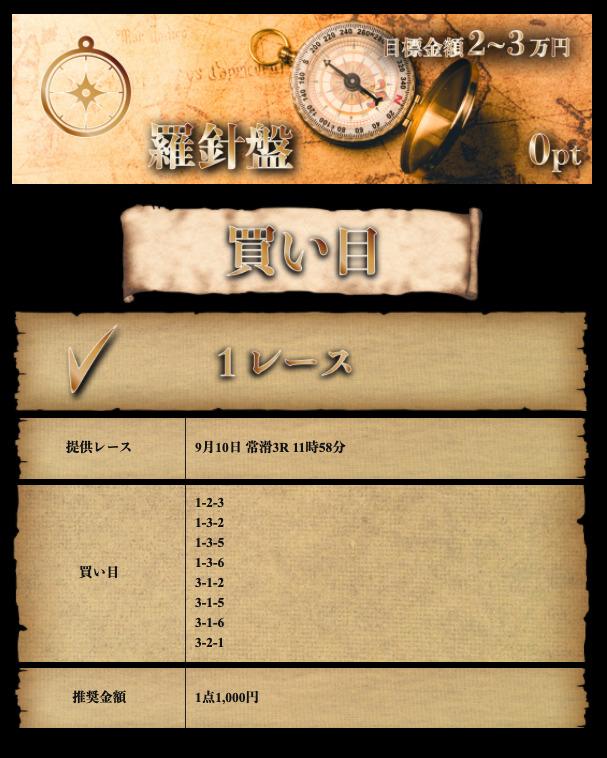 ボートパイレーツ無料予想21/09/10