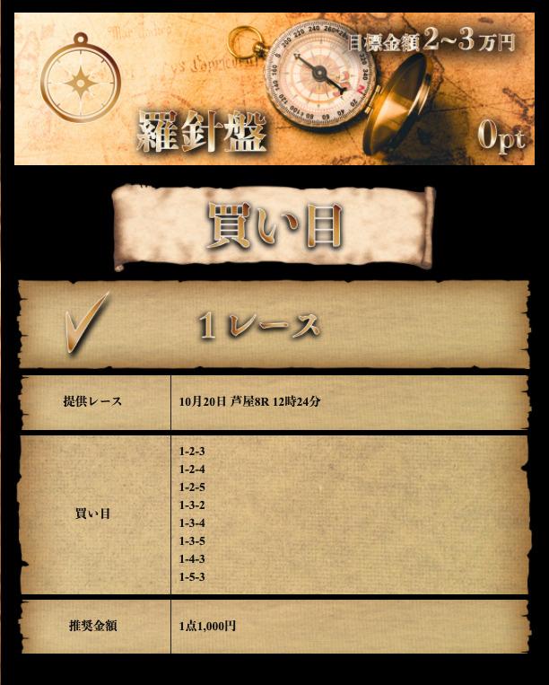 ボートパイレーツ無料予想21/10/20