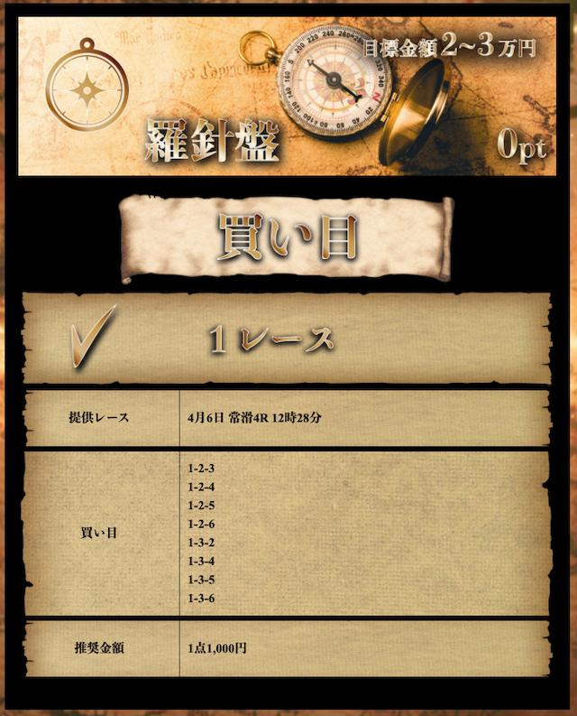 ボートパイレーツの無料予想21/04/06