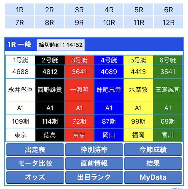 競艇日和のレース詳細について