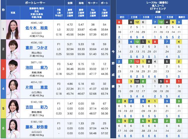 万舟ジャパンの出走表21/10/25
