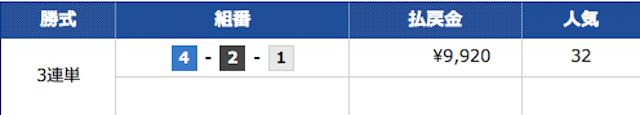 競艇ロックオンの有料プランウェスタンの2021年7月17日の2レース目の結果