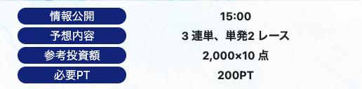 競艇リベロの10万円目標プラン詳細
