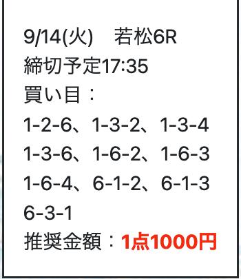 競艇リベロの無料予想21/09/14