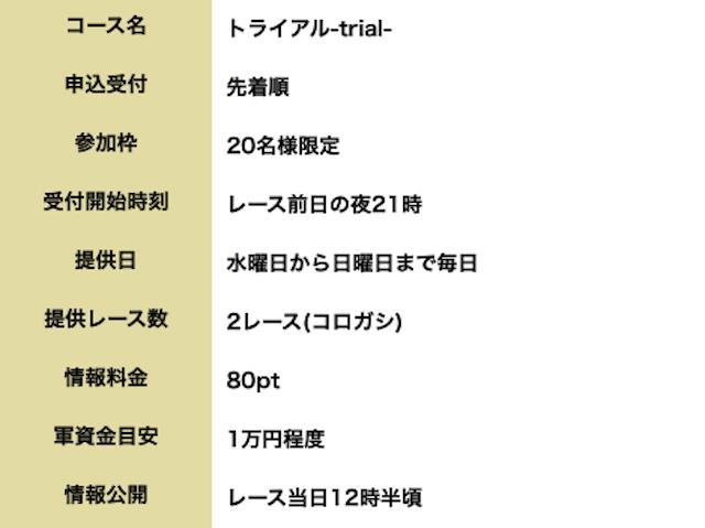 ジャパンボートレースサロンの有料予想詳細
